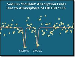 sodiumlines