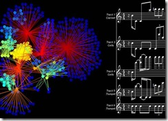 gene music