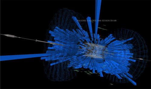 Large Hadron Collider proton collision graphic