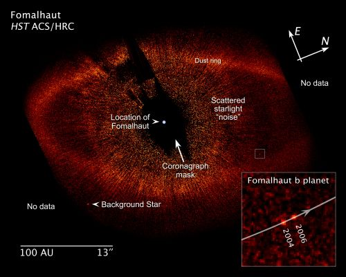 Fomalhaut star system image including planet