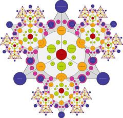 fractal_network