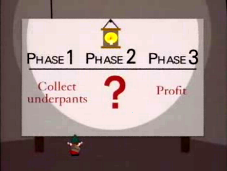 Underpants Gnomes business plan